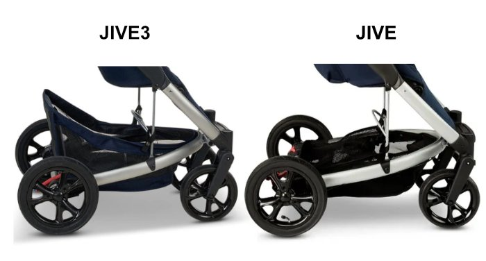 Comparison of the storage basket of the Redsbaby Jive and Jive3