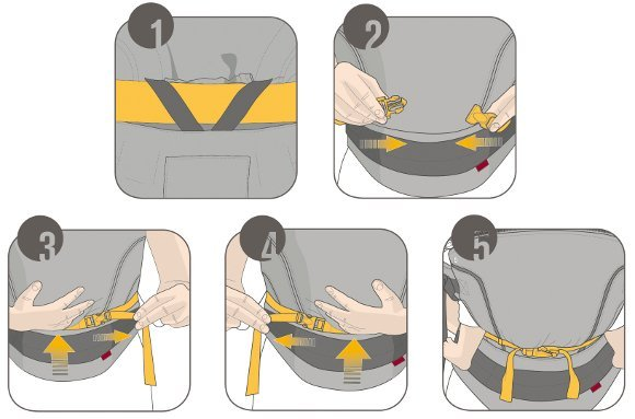Illustrations of how the Manduca Size It band is used to make the baby carrier seat narrower for a newborn